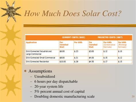 how much does it cost to solar power a home ppt photovoltaic solar energy and solar hydrogen powerpoint presentation id 477801