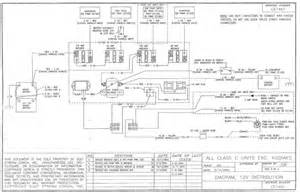 gulfstream motorhome wiring diagram gulfstream sun voyager owners manual wiring diagram