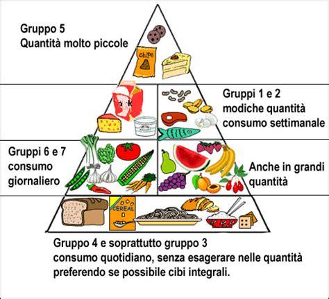 gruppi di alimenti sette gruppi di alimenti