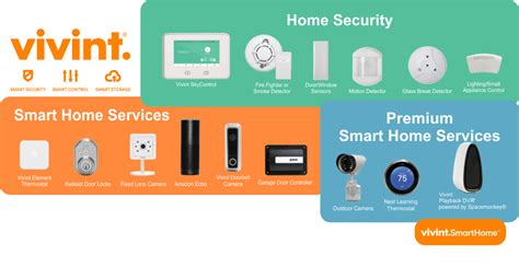 vivint home security phone number 28 images vivint