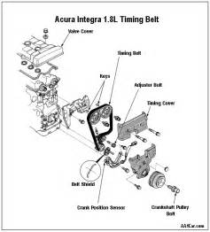 Acura Integra Timing Belt Replacement Document Moved