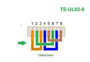 pinout for rj45 loopback images