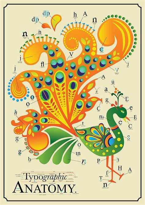 typography anatomy poster typographic anatomy poster on scad portfolios
