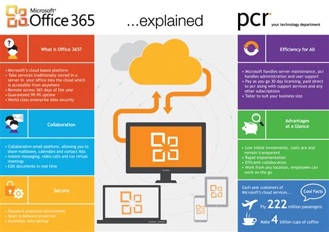 office 365 help desk marvelous microsoft office 365 help desk 83 about remodel