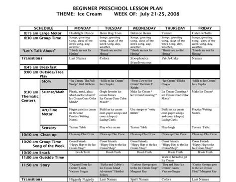 lesson plan template national curriculum lesson plan templates lesson plan format and lesson plans