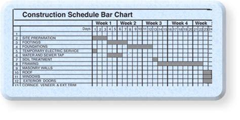 renovation schedule template renovation work schedule template schedule template free