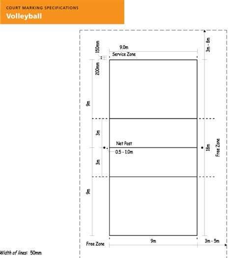 backyard volleyball court dimensions volleyball court dimensions www pixshark com images