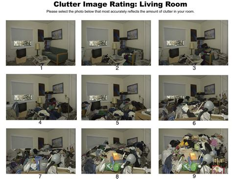 Room Rating Clutter Index Rating Hoardinguk