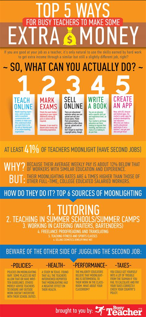 How Can I Make Extra Money Online - how teachers can earn extra money infographic e learning infographics
