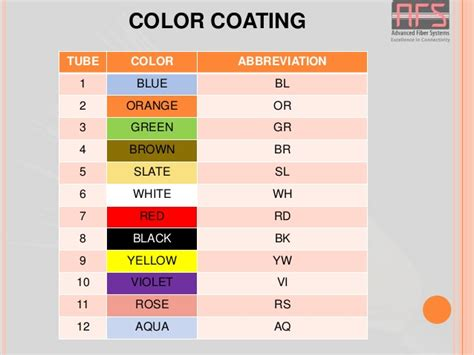 color abbreviations 28 images ford wire color