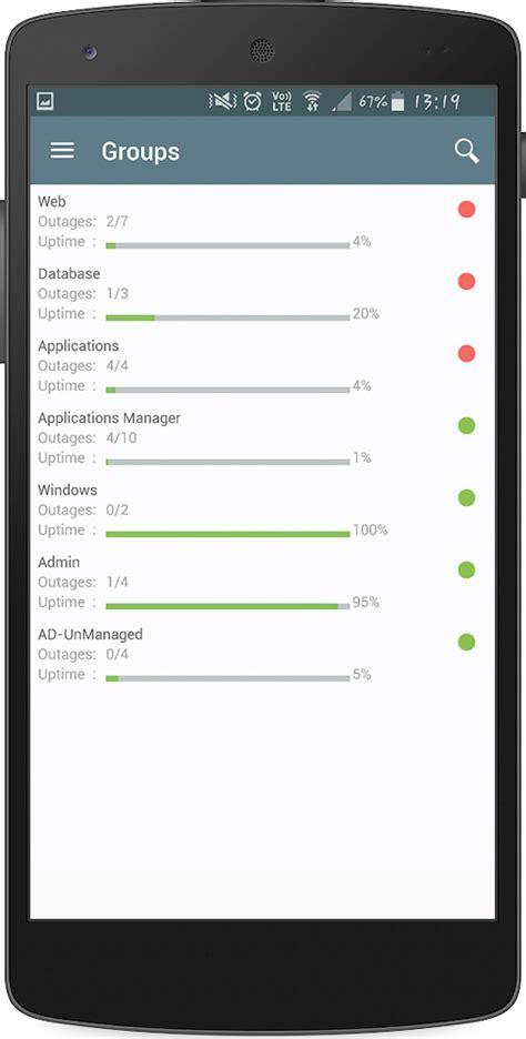 android application manager android app for applications performance monitoring manageengine applications manager