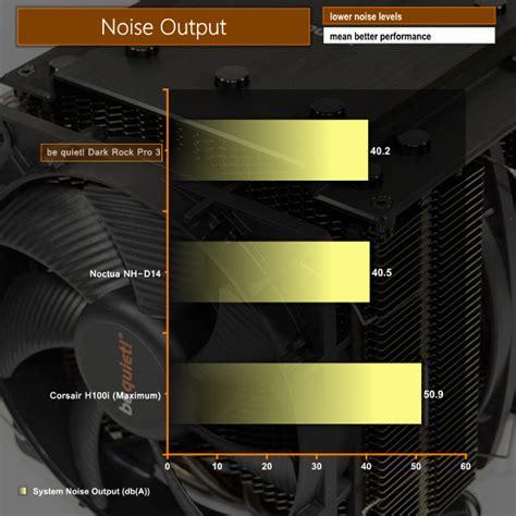 Cooler Cpu Fan Bequet Rock Pro3 Dual Fan be rock pro 3 cpu cooler review kitguru part 6