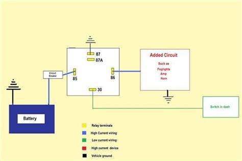 diagram also 5 wire relay wiring 2002 diagram free