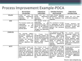 Quality Improvement Report Template Project Quality Planning And Kickoff