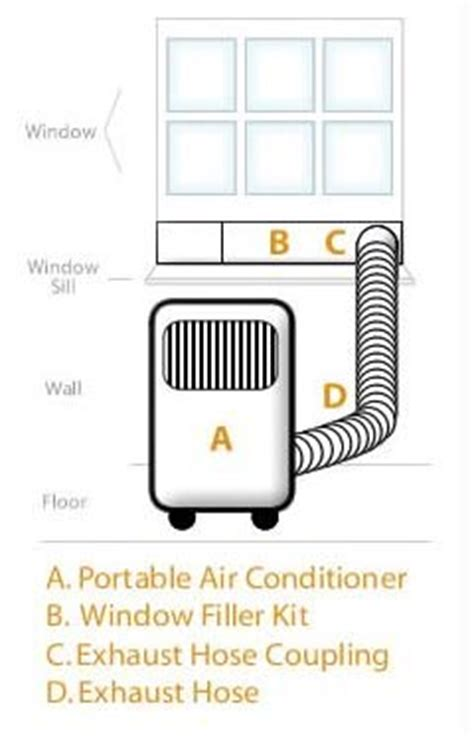 how to install idylis portable air conditioner casement window venting air conditioner casement window