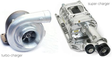 define forced induction forced induction for dummies
