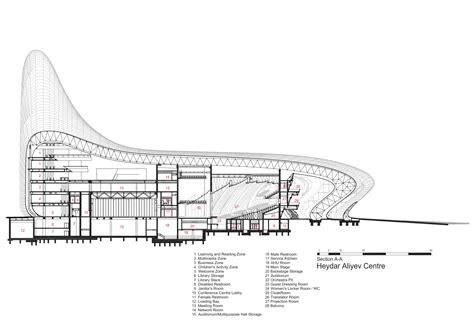 net section heydar aliyev cultural center page 26 skyscrapercity