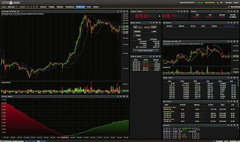 Bitcoin Trading | bitcoin trading software best platforms for trade btc