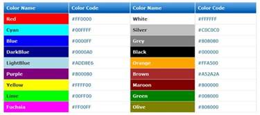 color code for 5 color tools for web design