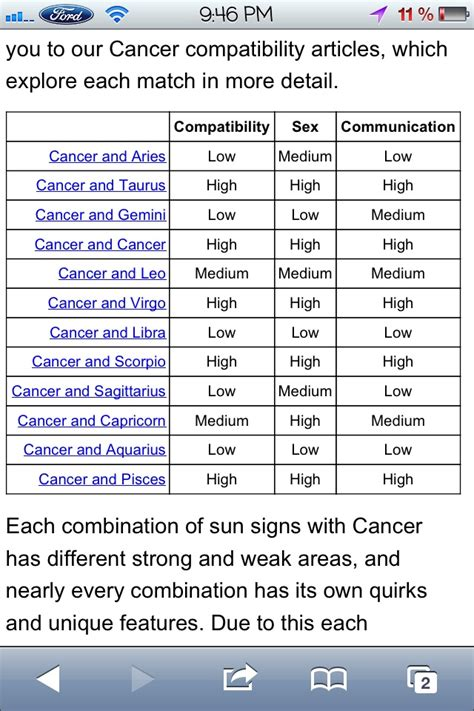 cancers compatibility chart cancer zodiac pinterest