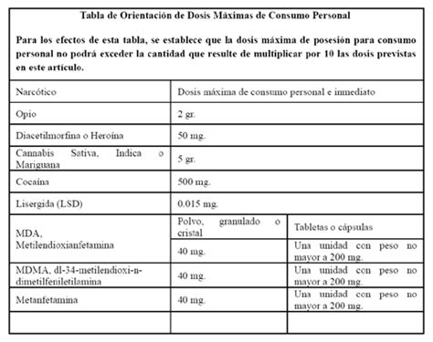 tablas isr 2013 para el calculo de retenciones de salarios tabla de retenciones calculo el salvador tabla de