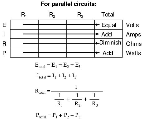 formula for resistors in parallel circuits lessons in electric circuits volume i dc chapter 5