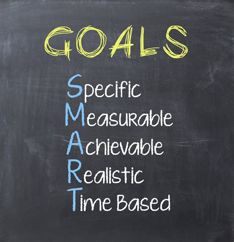 motivation and personality how to master your goals and habits for term success books master the goal setting technique with these easy ways