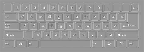download onscreen punjabi keyboard for free