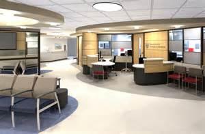hospital of the of pennsylvania