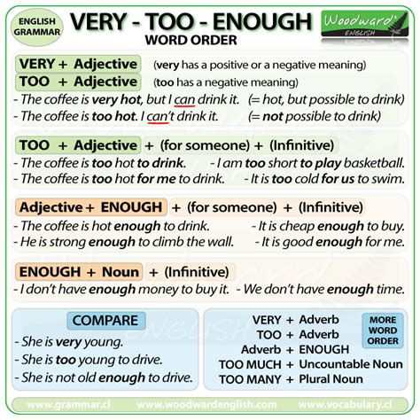 too definition of too by the free dictionary very too enough difference free english grammar rules
