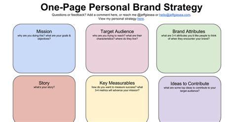 Personal Branding Template Google Slides Personal Branding Powerpoint Template