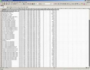 fte calculation template budget development upload files with excel
