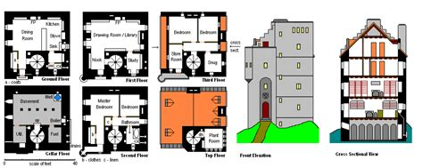 tower house plans tower house plans numberedtype