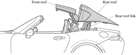 mazda mx 5 rf wiring diagrams wiring diagram schemes