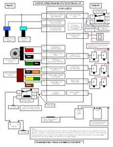 ford au wiring diagram au ford free wiring diagrams