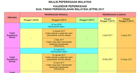 2015 exam calendar examination dates kalendar tarikh peperiksaan stpm 2017 dates muet 2017 calendar kalendar tarikh