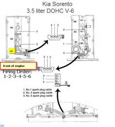 john deere 4440 wiring diagram john deere 4100 wiring diagram john kia sorento 2003 engine diagram on john deere 4440 wiring diagram