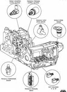 service manuals schematics 2005 cadillac cts transmission control service manual repair manual transmission shift solenoid 2005 cadillac cts service manual