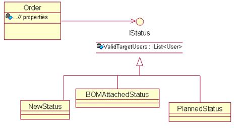 design pattern rule engine c managing statuses and validation rules using state