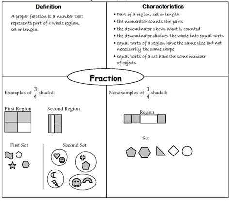 printable area definition area model definition exles fun math worksheets area