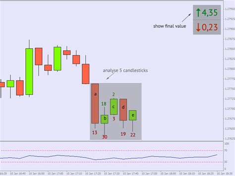 candlestick pattern recognition mt4 indicator candlestick pattern recognition candlestick pattern