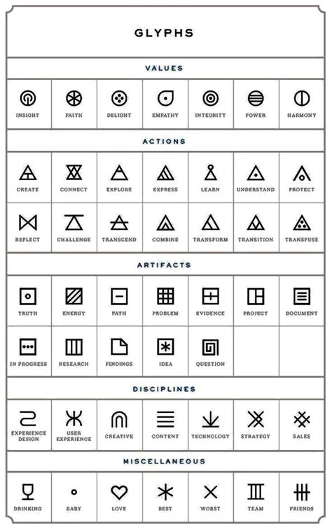 glyph tattoo image result for glyphs meaning henna and