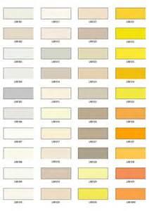 Wybrane kolory z wzornik 243 w ral ncs ica wzornik