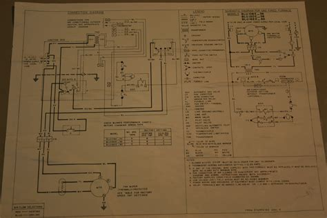 trane furnace wiring diagram i a trane gas furnace schematic indictes that it is