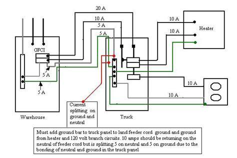 110v gfci breaker wiring diagram wiring diagram
