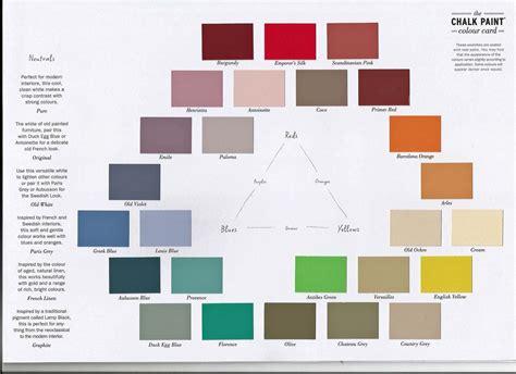 farben mischen tabelle 02 10 2017 farben mischen mit chalk paint