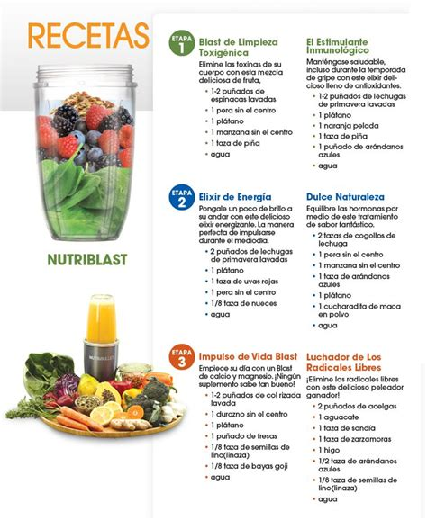 Nutribullet Diets Detox by 17 Best Images About Nutribullet On Agaves