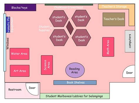 design classroom floor plan 1000 images about classroom on differentiated kindergarten classroom and