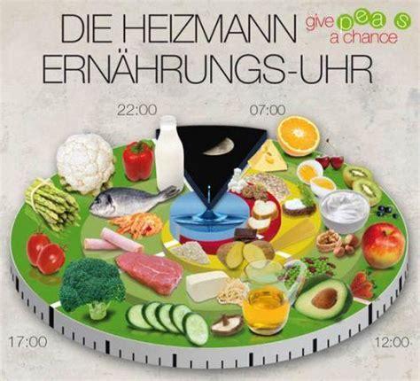ernährung wann was essen ab wann sollte abends nichts mehr essen wenn in