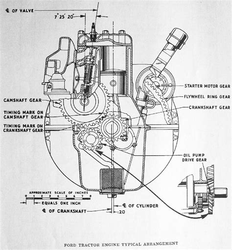 1946 ford 8n tractor wiring diagram 8n ford tractor